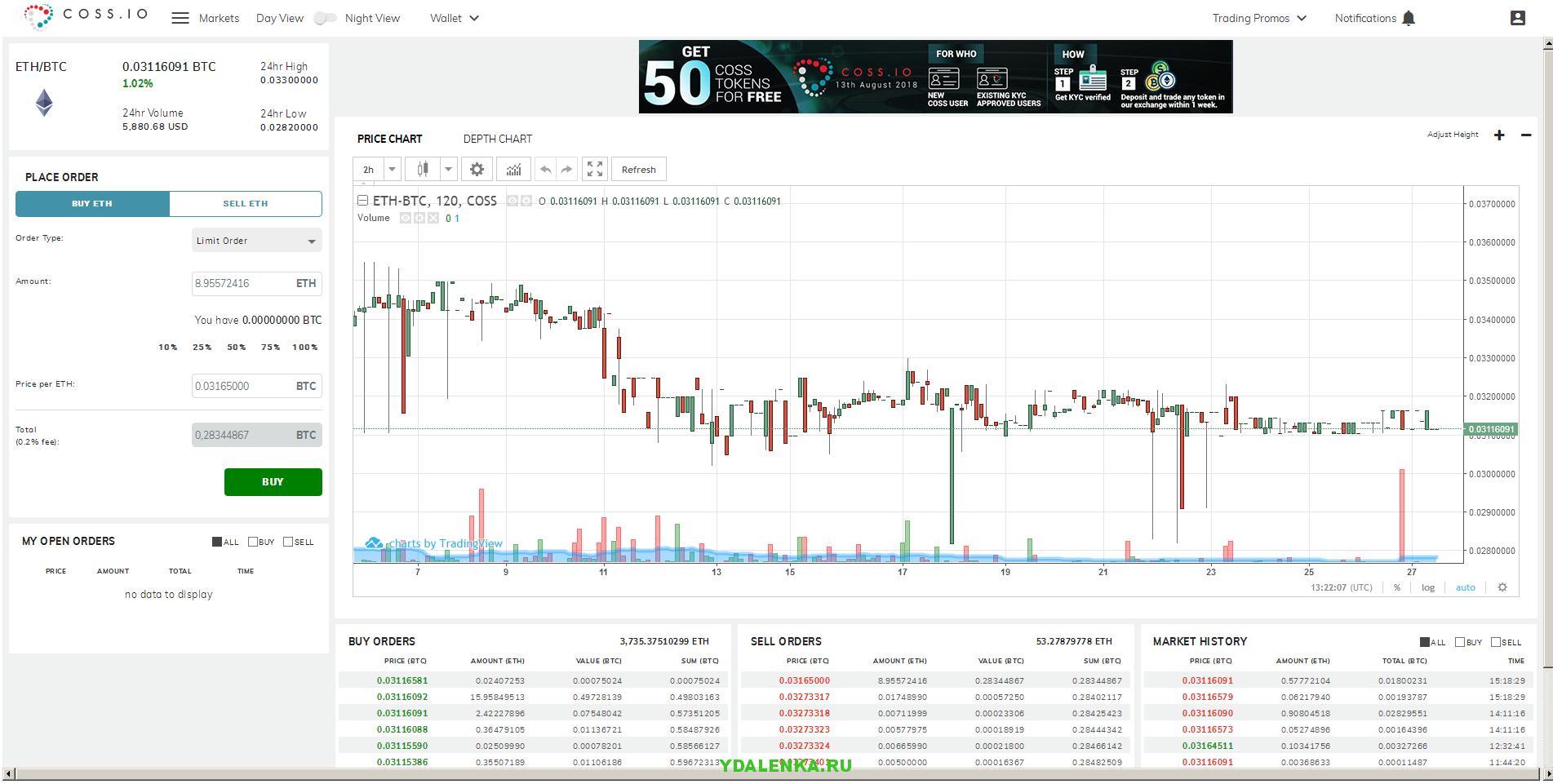 coss биржа